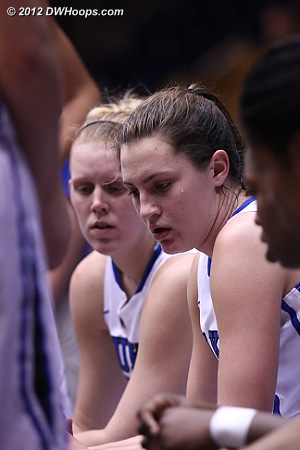 Under eight media time out  - Duke Tags: #24 Kathleen Scheer, #33 Haley Peters