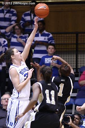 Haley's fourth foul  - Duke Tags: #33 Haley Peters - WAKE Players: #1 Brooke Thomas