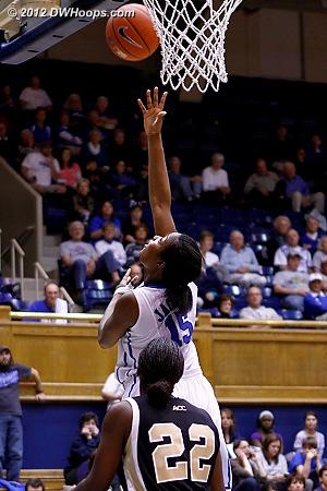 Richa Jackson scores on a reverse layup  - Duke Tags: #15 Richa Jackson