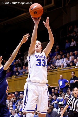 Haley Peters opened the scoring for Duke with this midrange jumper