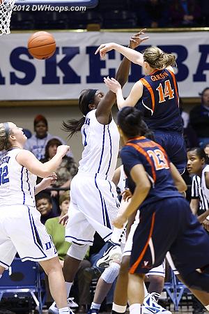 Lexie Gerson (14) makes a mid-air pass  - Duke Tags: #1 Elizabeth Williams