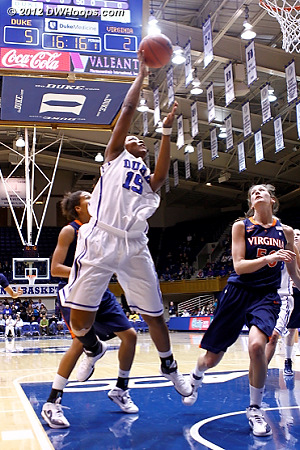 Richa extends the Duke lead to 7-2