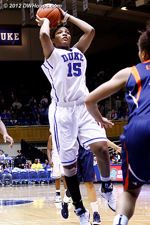Richa answered with a jumper in the paint  - Duke Tags: #15 Richa Jackson