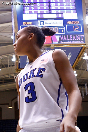 Shay Selby returned to the Duke rotation after her suspension ended last week