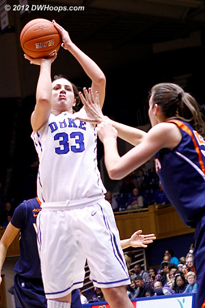 Peters puts Duke up by three with this jumper  - Duke Tags: #33 Haley Peters