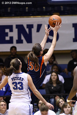 Chelsea Shine's layup made it 35-32 Duke at halftime
