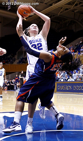 Bonita Spence had Liston for a charge, but Billy Smith had a Liston walk first  - Duke Tags: #32 Tricia Liston