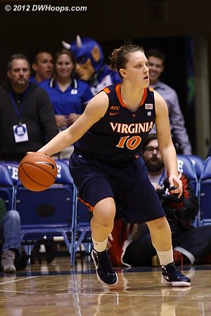 Kelsey Wolfe came off the UVa bench but did not score