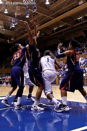 UVa forces a Williams turnover  - Duke Tags: #1 Elizabeth Williams