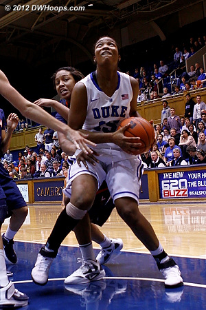 Richa fouled from behind by Telia McCall  - Duke Tags: #15 Richa Jackson