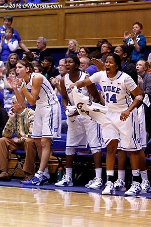 Duke bench reacts to a trey by Kathleen Scheer  - Duke Tags: #1 Elizabeth Williams, #14 Ka'lia Johnson, #43 Allison Vernerey