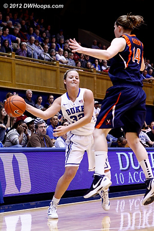 Tricia Liston tries a bounce pass, but Gerson would kick it  - Duke Tags: #32 Tricia Liston