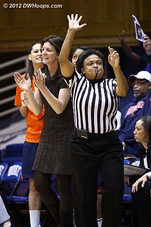 Bonita Spence indicates a Duke time out as Virginia has rallied to within six points with 5:43 left
