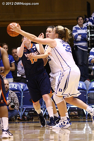 Tricia Liston gets her hand on a Virginia pass  - Duke Tags: #32 Tricia Liston