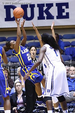 Duke's defense forced Lander into off-balanced shots inside