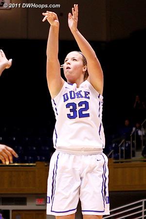 DWHoops Photo  - Duke Tags: #32 Tricia Liston