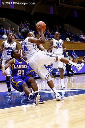 Mukia Myrick (21) draws the charge  - Duke Tags: #14 Ka'lia Johnson
