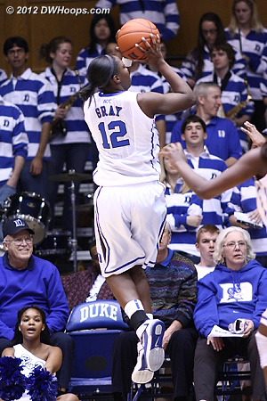 Chelsea misses a tough shot but Duke would get the offensive board  - Duke Tags: #12 Chelsea Gray