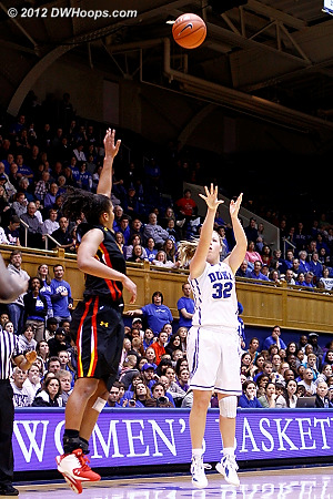 Tricia Liston was quiet offensively, she didn't take a shot until she nailed this trey to put Duke up by 12.