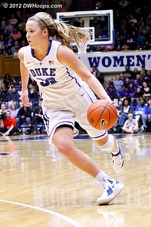Tricia Liston  - Duke Tags: #32 Tricia Liston
