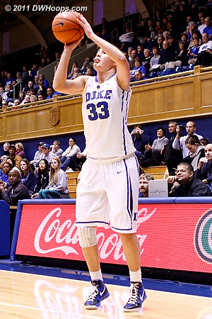 Peters was 2-4 from distance including this swish  - Duke Tags: #33 Haley Peters