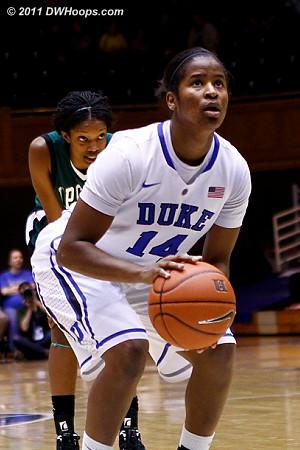 Ka'lia on the line  - Duke Tags: #14 Ka'lia Johnson