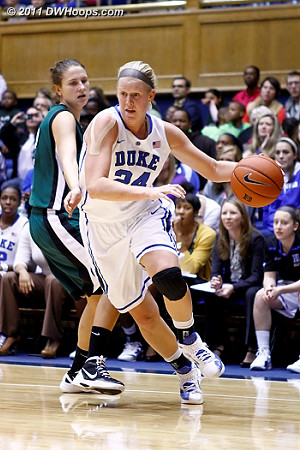 Kathleen Scheer drives  - Duke Tags: #24 Kathleen Scheer