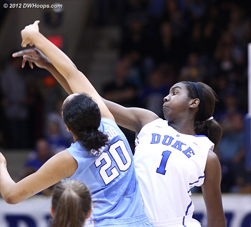 Opening Tip  - Duke Tags: #1 Elizabeth Williams - UNC Players: #20 Chay Shegog