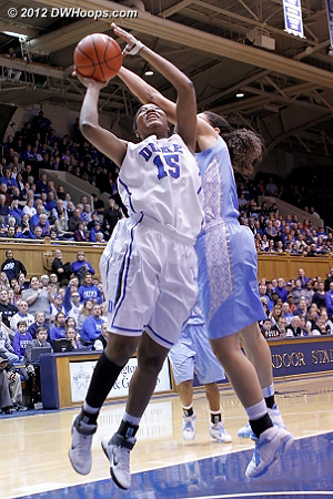 Duke started off a little cold  - Duke Tags: #15 Richa Jackson