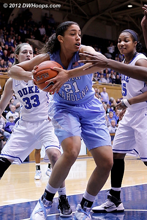 Rebound by Gross  - UNC Players: #21 Krista Gross