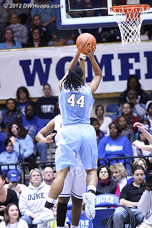 Duke was willing to concede jumpers to TRP, who responded with a 2-13 night  - UNC Players: #44 Tierra Ruffin-Pratt