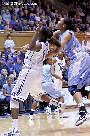 A constant battle inside  - Duke Tags: #1 Elizabeth Williams - UNC Players: #20 Chay Shegog