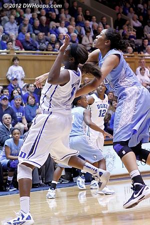 A constant battle inside  - Duke Tags: #1 Elizabeth Williams - UNC Players: #20 Chay Shegog