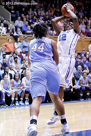 Duke wasn't in the groove yet  - Duke Tags: #12 Chelsea Gray - UNC Players: #44 Tierra Ruffin-Pratt