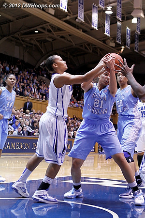 A second Gross-Selby tieup  - Duke Tags: #3 Shay Selby - UNC Players: #21 Krista Gross