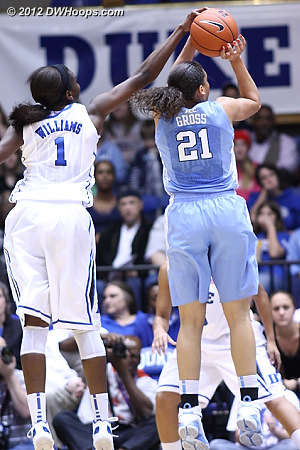 A rejection by Elizabeth Williams in transition was just the spark that Duke needed  - Duke Tags: #1 Elizabeth Williams - UNC Players: #21 Krista Gross