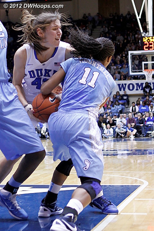 Steal by Rountree  - Duke Tags: #43 Allison Vernerey - UNC Players: #11 Brittany Rountree