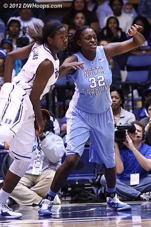 DWHoops Photo  - Duke Tags: #1 Elizabeth Williams - UNC Players: #32 Waltiea Rolle