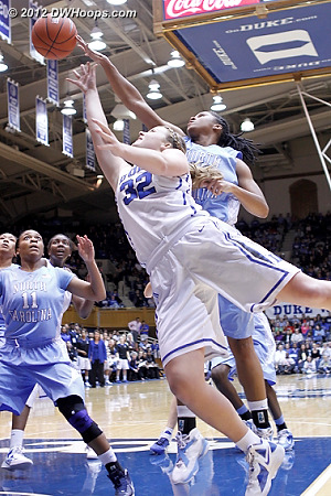 Ruffin-Pratt blocks Liston's shot  - Duke Tags: #32 Tricia Liston - UNC Players: #44 Tierra Ruffin-Pratt