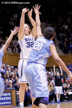 Tricia Liston's first of four three point baskets gave Duke the lead for good  - Duke Tags: #32 Tricia Liston