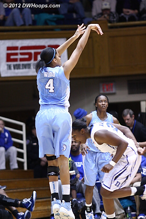 Wood was 3-9 from distance against Virginia on Friday, but came up an empty 0-4 in Cameron  - UNC Players: #4 Candace Wood