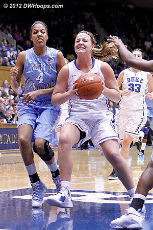 Liston powers to the basket  - Duke Tags: #32 Tricia Liston - UNC Players: #4 Candace Wood
