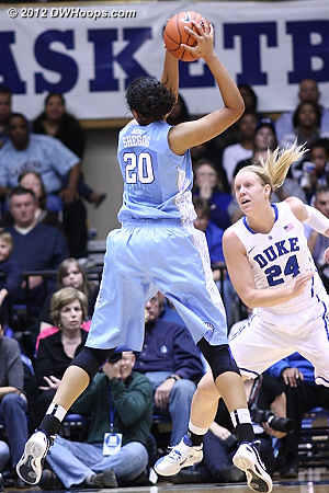 Shegog catches but outside the paint  - Duke Tags: #24 Kathleen Scheer - UNC Players: #20 Chay Shegog