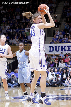 Vernerey helped Duke beat the Tar Heel press  - Duke Tags: #43 Allison Vernerey