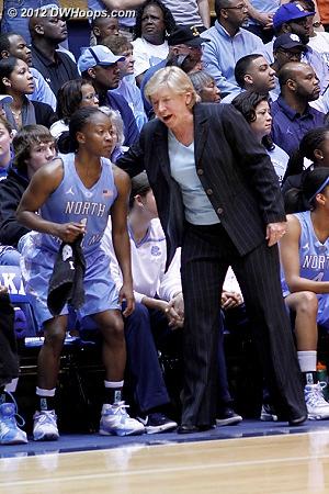 DWHoops Photo  - UNC Players: #1 She'la White, Head Coach Sylvia Hatchell