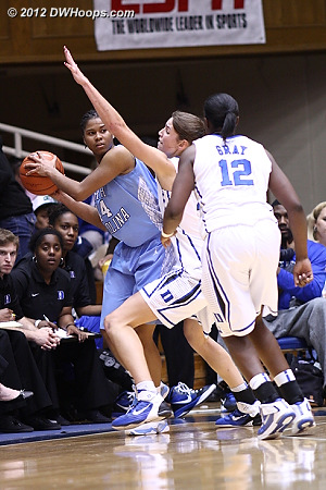 Duke trap  - Duke Tags: #12 Chelsea Gray, #43 Allison Vernerey - UNC Players: #44 Tierra Ruffin-Pratt