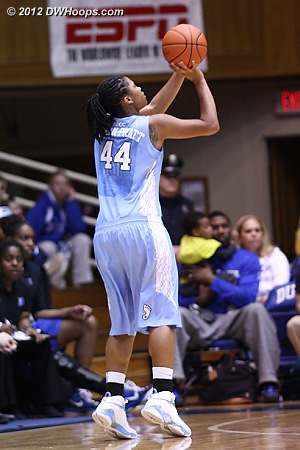 It wasn't her day  - UNC Players: #44 Tierra Ruffin-Pratt