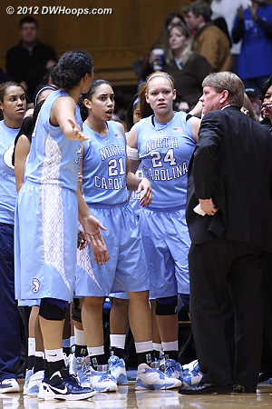 Carolina huddle discusses the breakdown - but who can fault them on a 30' shot?  - UNC Players: #20 Chay Shegog, #21 Krista Gross, #24 Whitney Adams, Assistant Coach Andrew Calder