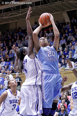Chay Shegog posts up Elizabeth Williams and draws a foul  - Duke Tags: #1 Elizabeth Williams - UNC Players: #20 Chay Shegog