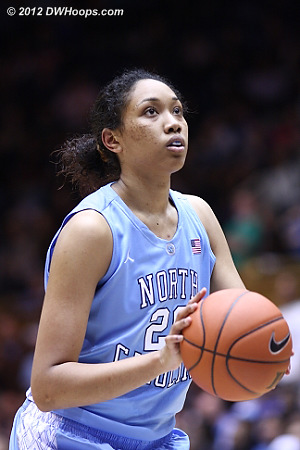 Shegog on the line, making one of two  - UNC Players: #20 Chay Shegog